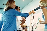 Geschäftsleute Geschäftsfrau Geschäftsmann MeetingFlipchart Kurvendiagramm Besprechung Konferenz