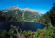Eye of the Sea (Morskie Oko). Tatra National Park. Poland