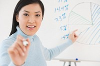 Asian businesswoman pointing to white board