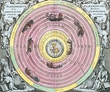 Ptolemaic cosmology  This artwork is from the 1708 edition of Harmonica Macrocosmica, a star atlas by the Dutch-German mathematician and cosmographer ...