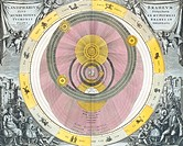 Tychonic cosmology  This artwork is from the 1708 edition of Harmonica Macrocosmica, a star atlas by the Dutch-German mathematician and cosmographer A...