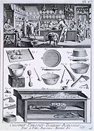 Plate showing kitchen scene and tools, Engraving from Denis Diderot, Jean Baptiste Le Rond d´Alembert, L´Encyclopedie, 1751_1757, Entitled Patissier P...