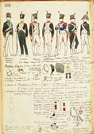 Militaria, Italy, 19th century. Uniforms of the various Italian military corps, 1807. Color plate by Quinto Cenni.  Roma, Archivio Dell'Ufficio Storic...