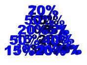 blue percent