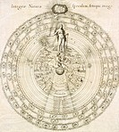 Fludd´s cosmology. 17th_century artwork showing the view of the cosmos and the role of God, Nature, and Art, as held by the English physician, astrolo...