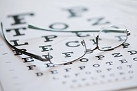 Eyeglasses lying on eye chart