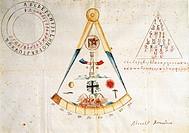 Alphabet and symbols of the Carbonari, 1815. Risorgimento, Italy, 19th century.  Venezia, Museo Del Risorgimento E Dell'Ottocento Veneziano