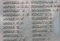 Names on military war memorial