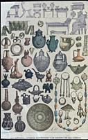 Household and ornamental objects of the Greek people in the Ancient Age, 1844. Published by Gustav Weis and Illustrated by Friedich Hottenroth.