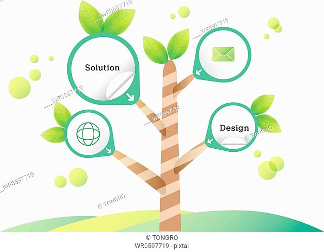 The web icons tree with green leaves
