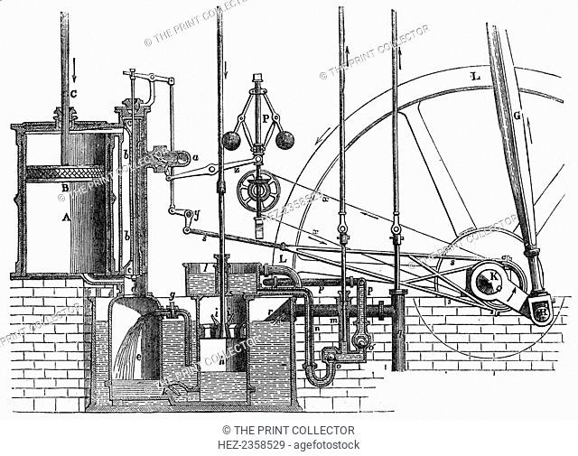 Amazing Diagram Steam Engine Stock Photos And Images Age Fotostock Wiring 101 Tzicihahutechinfo
