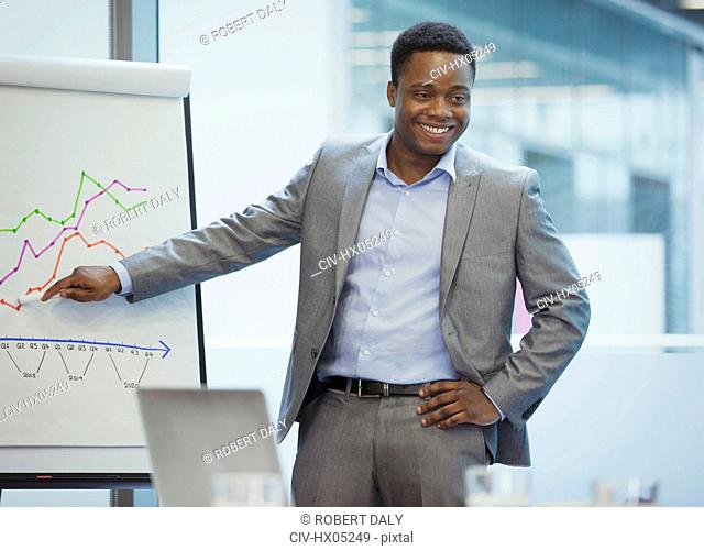 Smiling businessman at flip chart leading conference room meeting