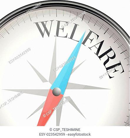 compass welfare