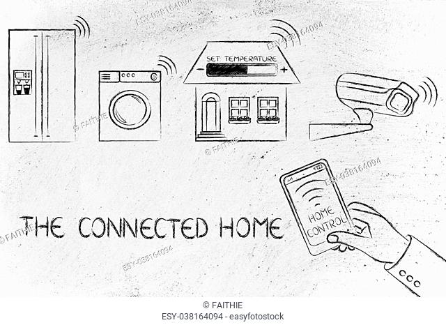 The connected home: appliance, temperature settings and security camera remotely controlled by a smartphone