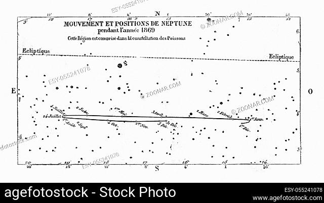 Movement and position of Neptune, vintage engraved illustration. Magasin Pittoresque 1869