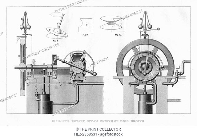 Swell Diagram Steam Engine Stock Photos And Images Age Fotostock Wiring 101 Tzicihahutechinfo