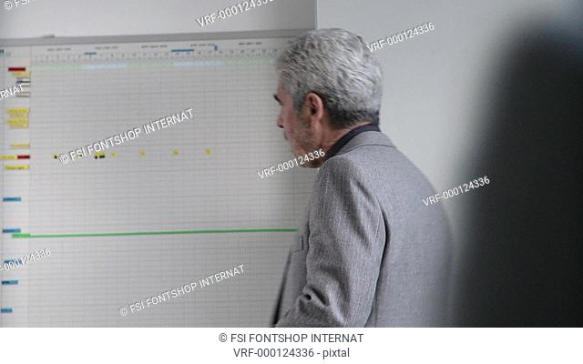 Medium shot, Lockdown, Businessman using a flipchart in a meeting