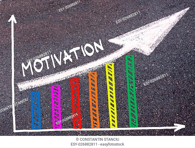 Colorful graph drawn over tarmac and word MOTIVATION with directional arrow, business design concept