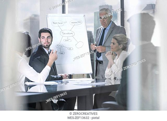 Businessman leading a presentation in city office