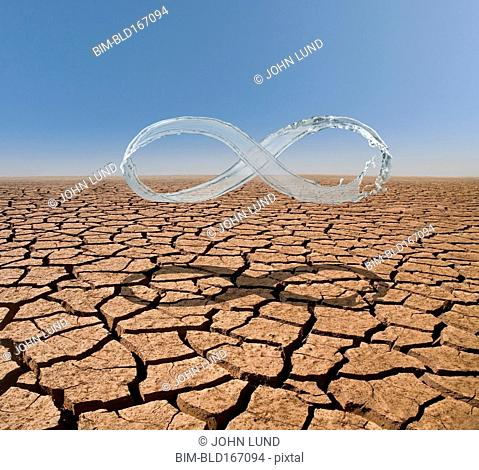 Splashing water in infinity symbol over dry desert landscape
