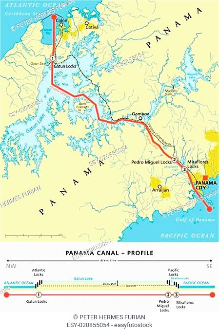 Panama Canal Political Map