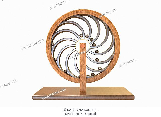 Perpetual motion machine of Leonardo da Vinci, illustration