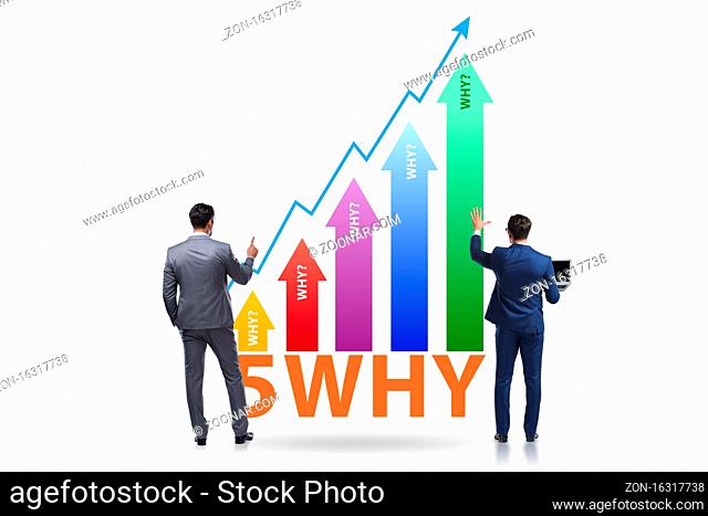 Five whys concept with the businessman pressing virtual button