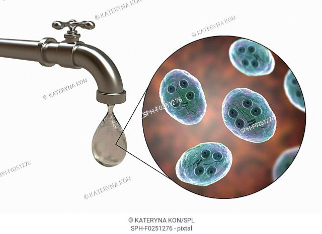 Safety of drinking water, conceptual illustration