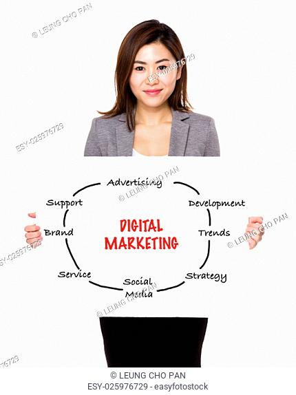 Asian businesswoman holding a placard showing with digital marketing concept