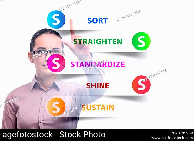 Businesswoman in the 5S workplace organisation concept