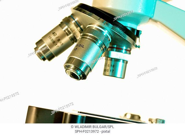 Light microscope lenses