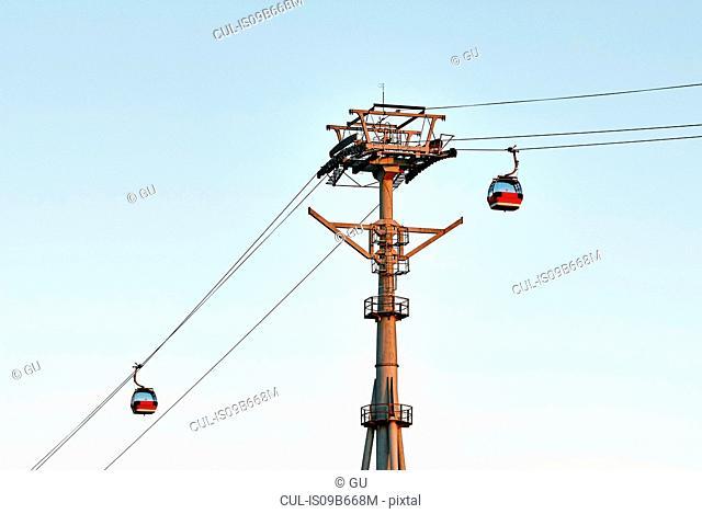 Cable cars against blue sky, Harbin, Heilongjiang, China