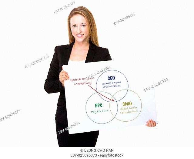 Businesswoman holding with a placard showing search engine marketing concept
