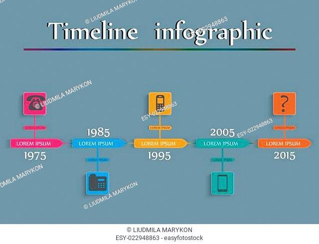 Timeline Infographic - Phone Evolution. Vector