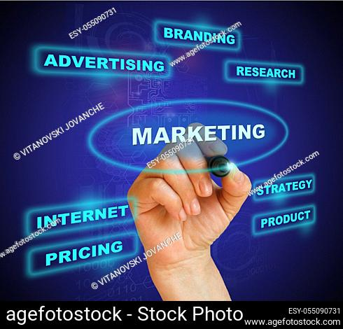 """businesswoman marking """"""""marketing"""""""" in blue on the gradient background made in 2d software"""
