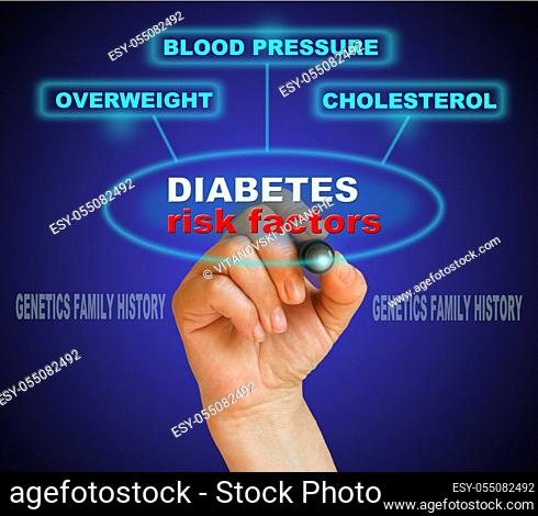 writing word diabetes risk factors with marker on gradient background made in 2d software