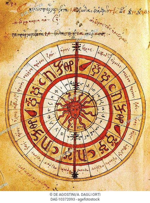 Treatise on astrology Stock Photos and Images | age fotostock
