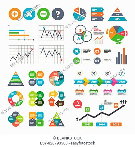 Business data pie charts graphs. Plus and minus icons. Delete and question FAQ mark signs. Enlarge zoom symbol. Market report presentation. Vector