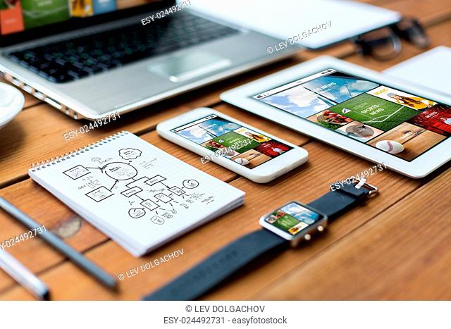 business, responsive design and technology concept - close up of on laptop computer, tablet pc, notebook and smartphone with scheme and internet news...