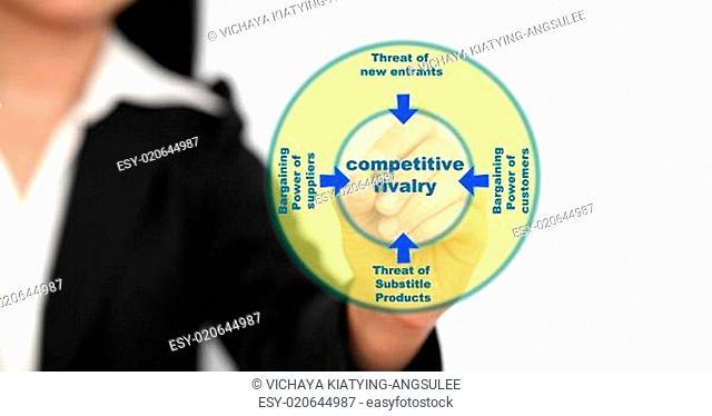five forces business diagram