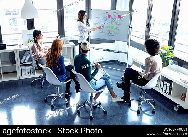 Businesswomen during meeting at a flipchart, presenting ideas for a search engine optimisation