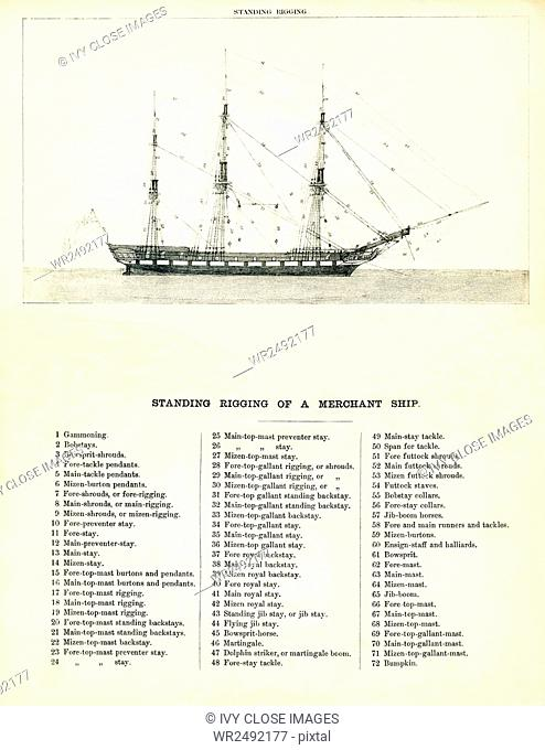 This illustration that dates to the 1800s shows a merchant ship. The rigging is all labeled, and the rigging is standard rigging for this type of vessel