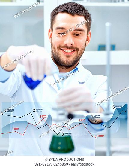 young scientist making test or research in lab