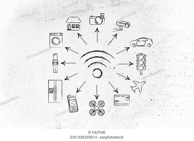 concept of internet of things: wifi and connected devices