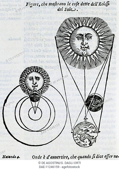 Solar eclipses, engraving from Cosmography by Francesco Barozzi (1537-1604), Venice, 1607.  Madrid, Biblioteca Nacional (Library)
