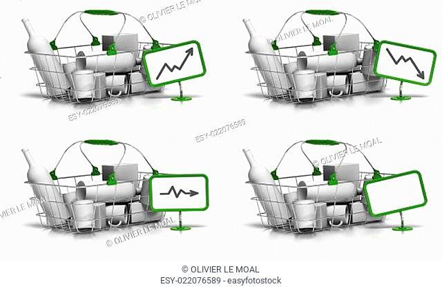 average basket value or size - pricing concept