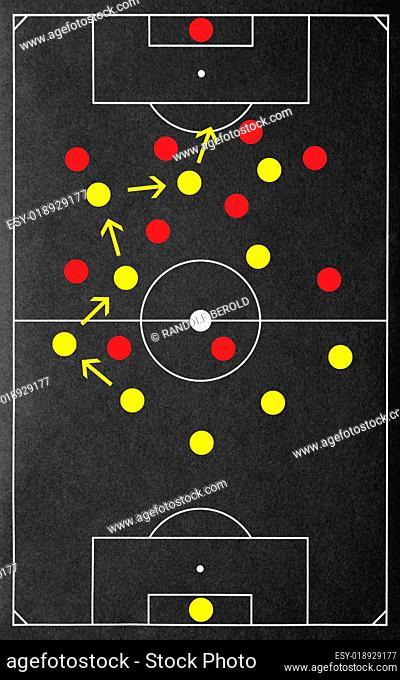 Fußball Taktik Konzept - Soccer Tactics