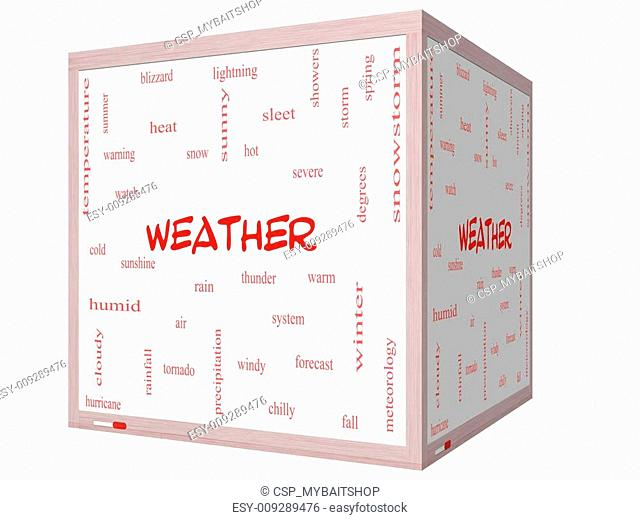 Weather Word Cloud Concept on a 3D cube Whiteboard