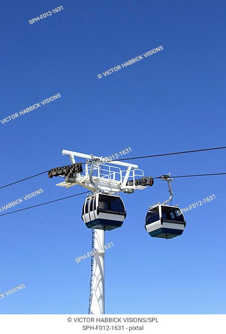 Cable cars against a blue sky
