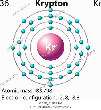 Krypton Stock Photos And Images Age Fotostock
